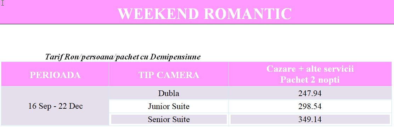 pensiunea-casa-iris-sinaia-weekend-romantic