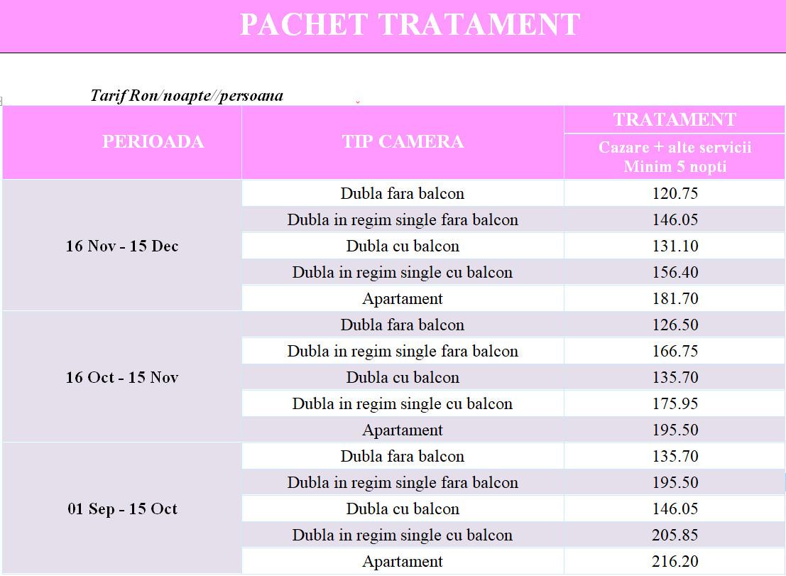 hotel-domogled-baile-herculane-tratament